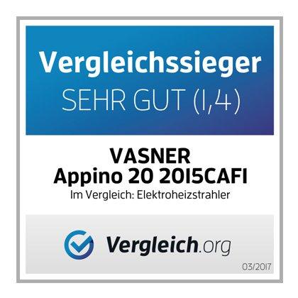 Testsieger-2017-VASNER