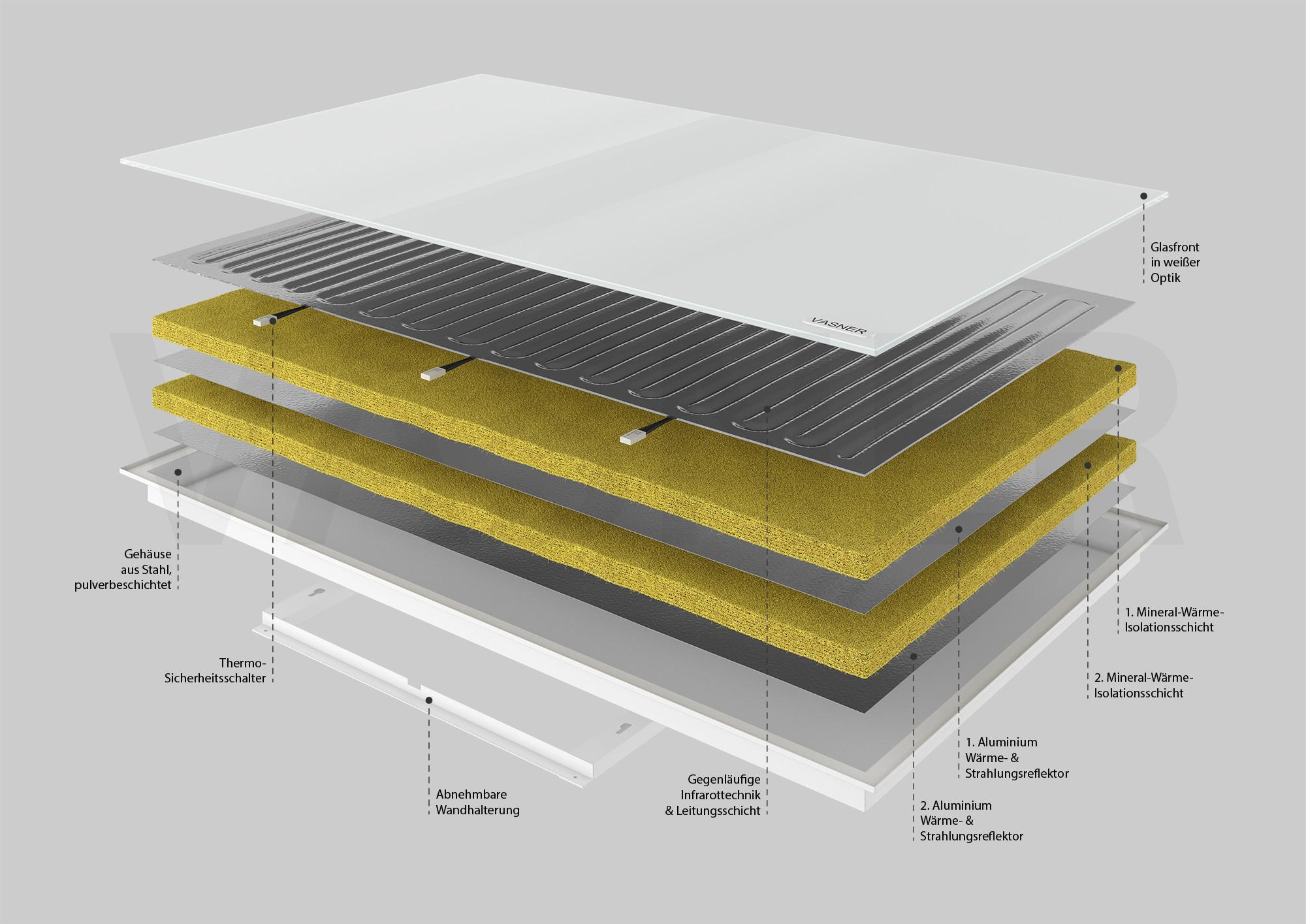 Glasheizung Infrarot-Technik Innen