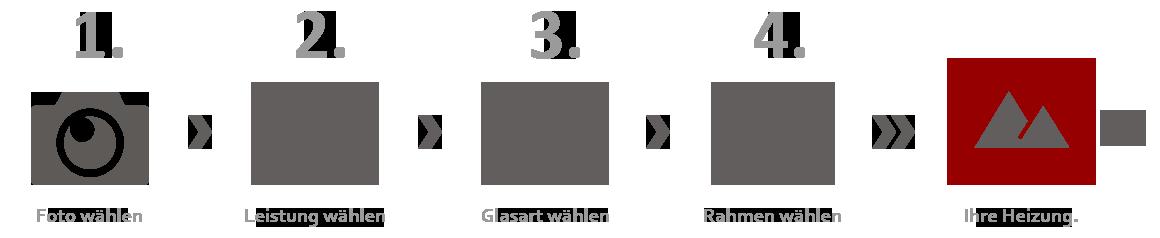 Infrarotheizung Bild Konfiguration VASNER