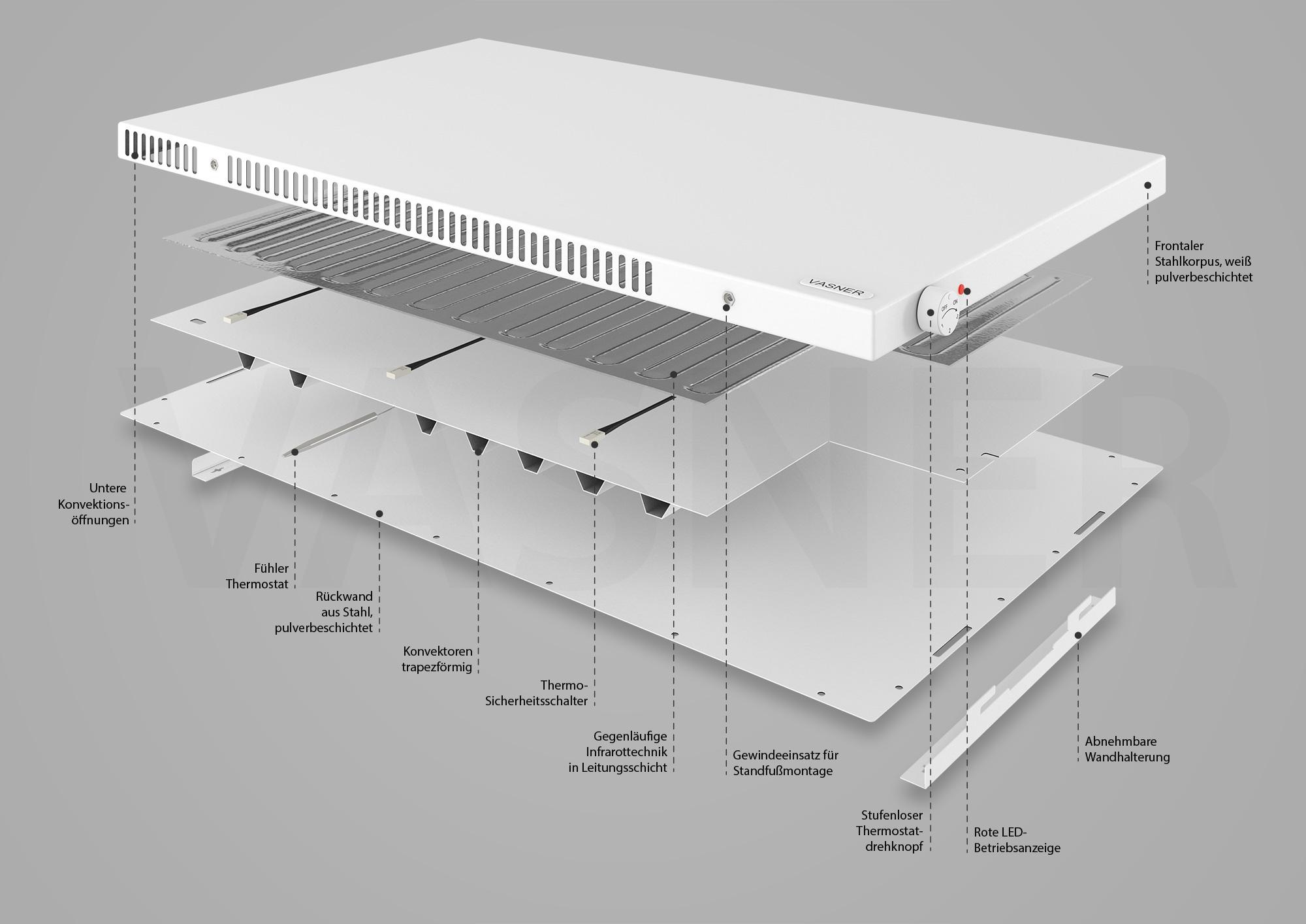 Vertikal Heizkörper mit Infrarot Konvektion Hybrid Technik