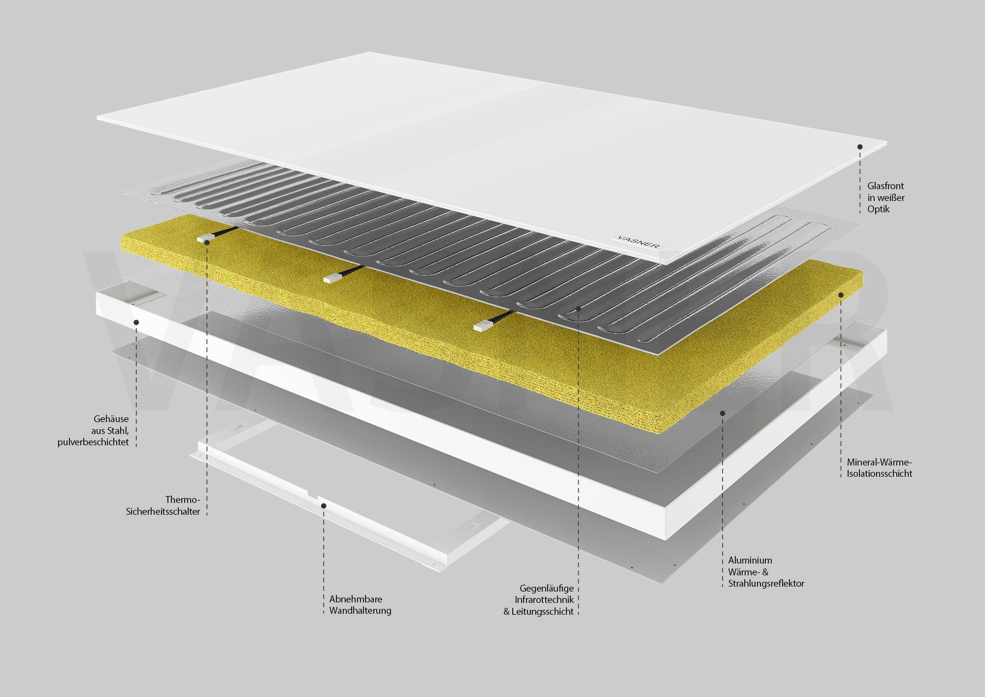 Infrarot Glasheizung elektrisch Innen Aufbau, Technik, rückwärtige Dämmung