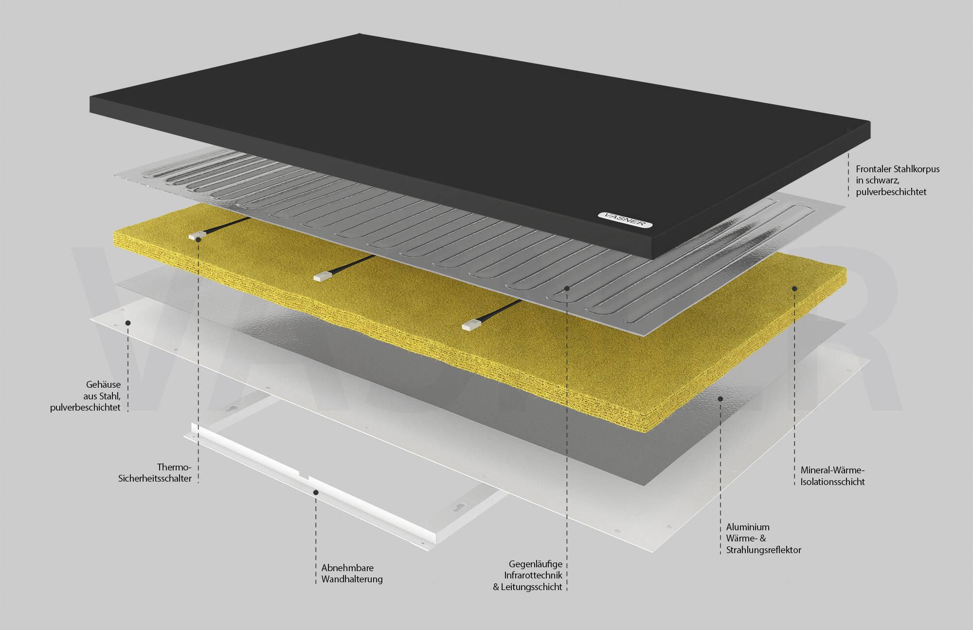 Tafelheizung rund innen Infrarot Heiztechnik Bauweise